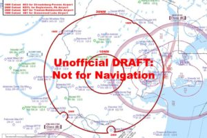 Unofficial-TFR-Draft